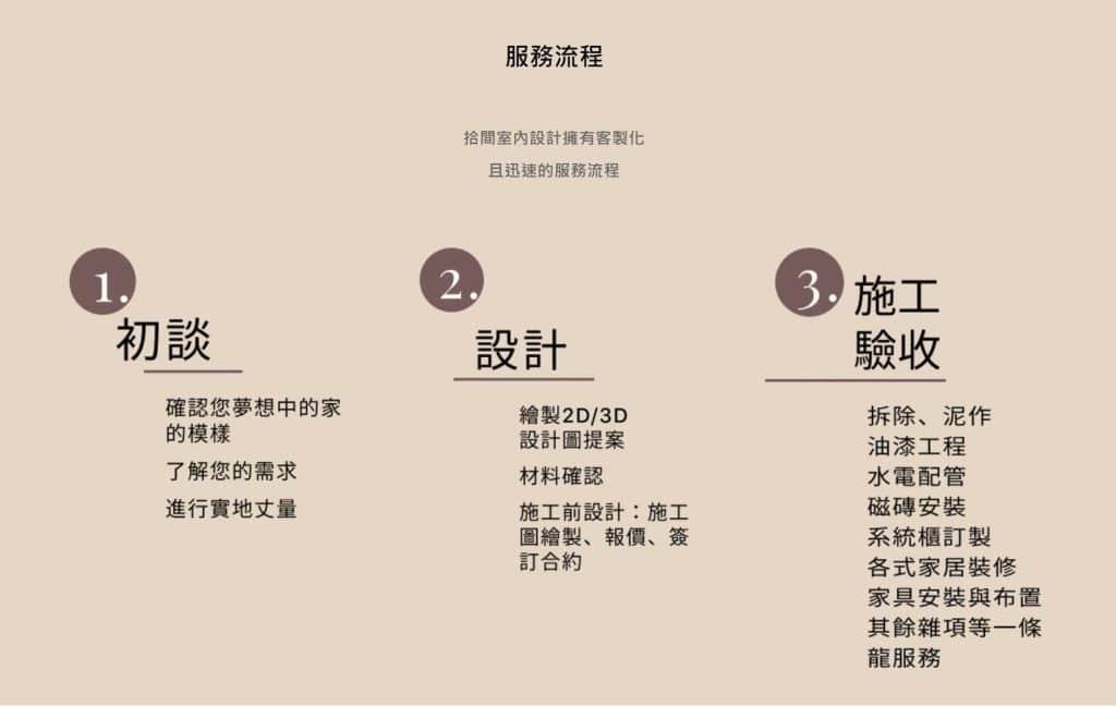 台北室內設計公司推薦-拾間設計的服務流程